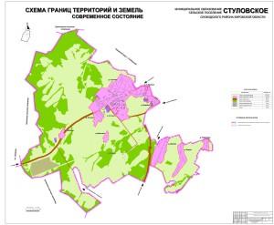 Категории земель (Современное состояние)
