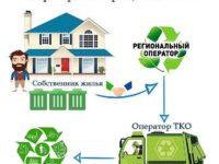 Комментарий РСТ по тарифу регионального оператора на ТКО